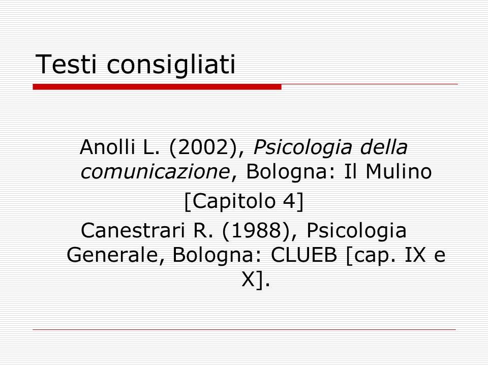 Anolli L. (2002), Psicologia della comunicazione, Bologna: Il Mulino