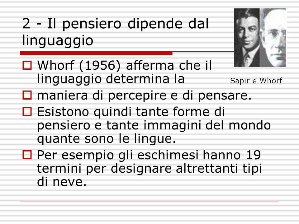 2 - Il pensiero dipende dal linguaggio