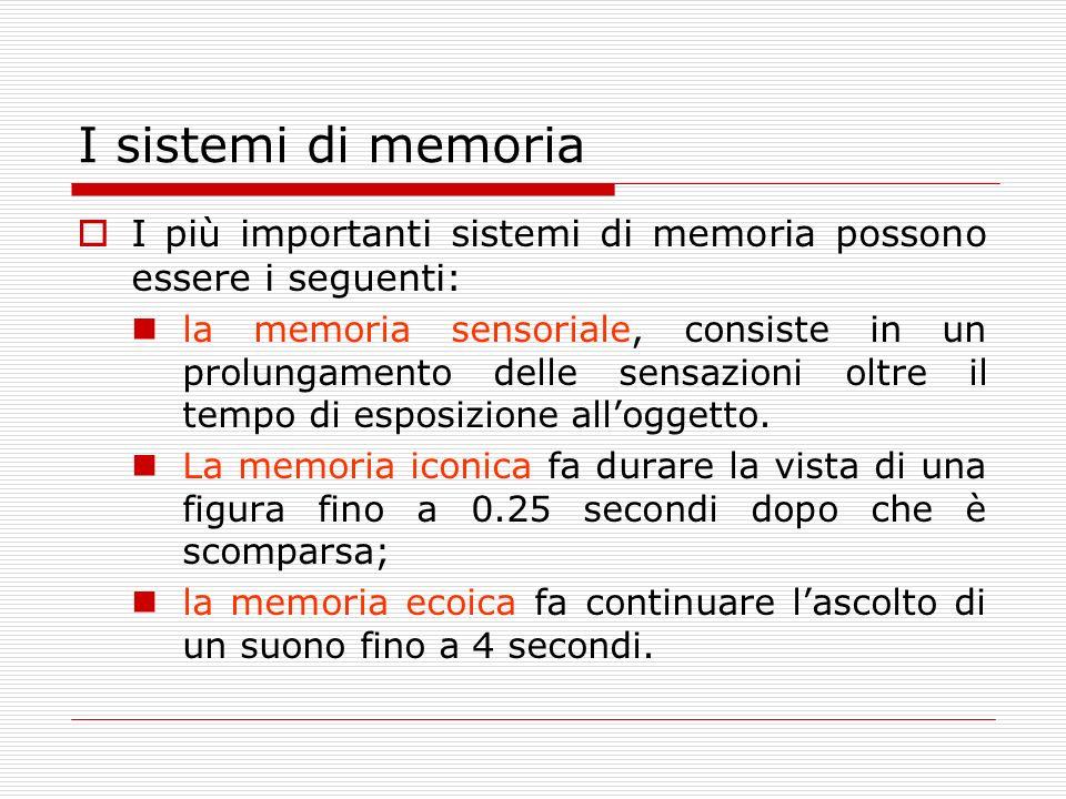 I sistemi di memoria I più importanti sistemi di memoria possono essere i seguenti: