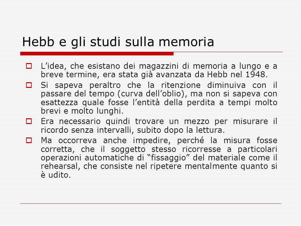Hebb e gli studi sulla memoria