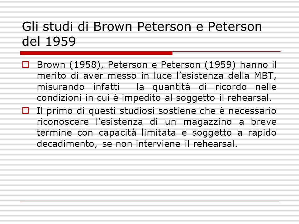 Gli studi di Brown Peterson e Peterson del 1959