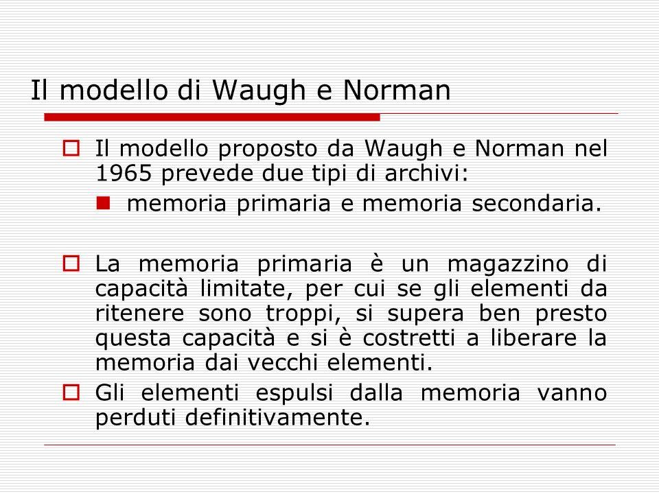Il modello di Waugh e Norman