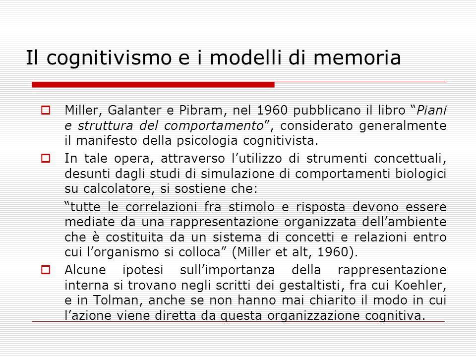 Il cognitivismo e i modelli di memoria