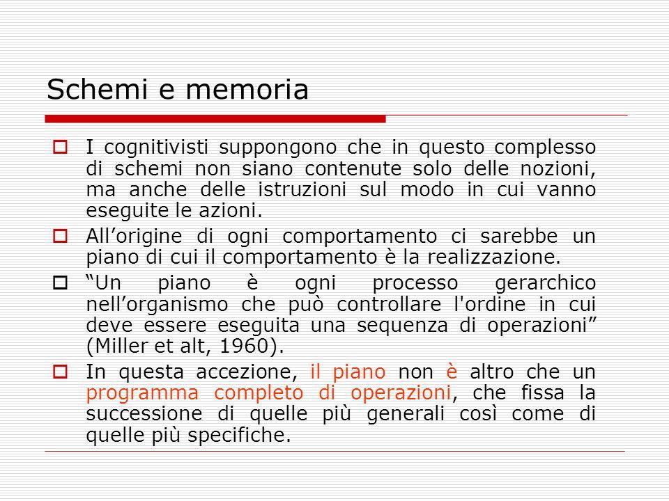 Schemi e memoria