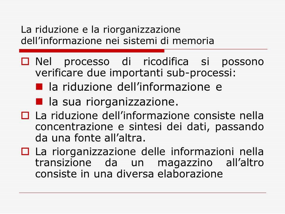 la riduzione dell'informazione e la sua riorganizzazione.