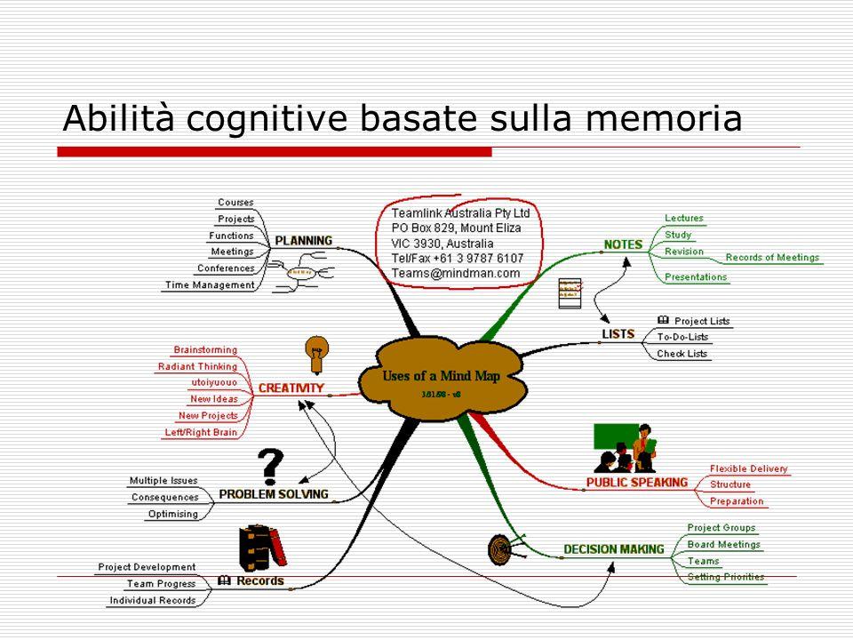 Abilità cognitive basate sulla memoria