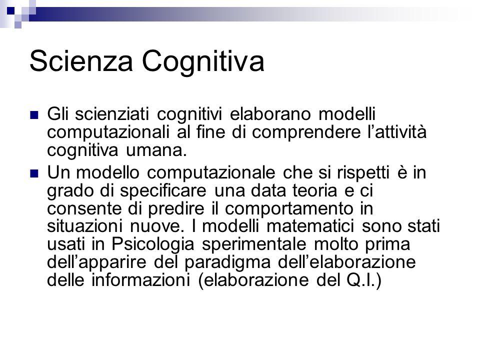 Scienza Cognitiva Gli scienziati cognitivi elaborano modelli computazionali al fine di comprendere l'attività cognitiva umana.