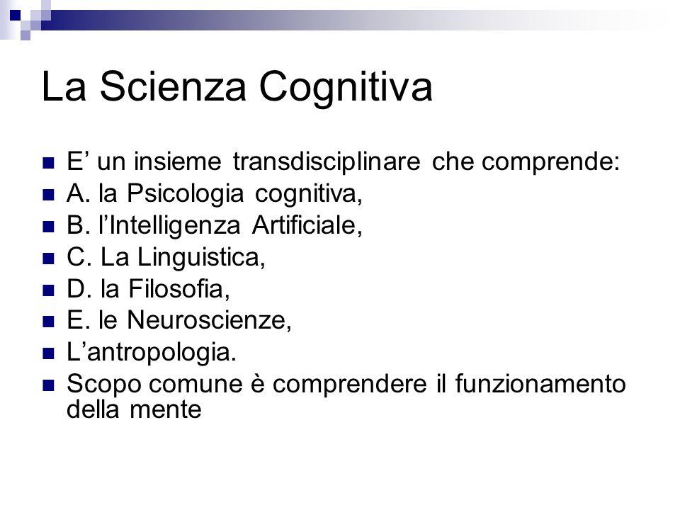 La Scienza Cognitiva E' un insieme transdisciplinare che comprende: