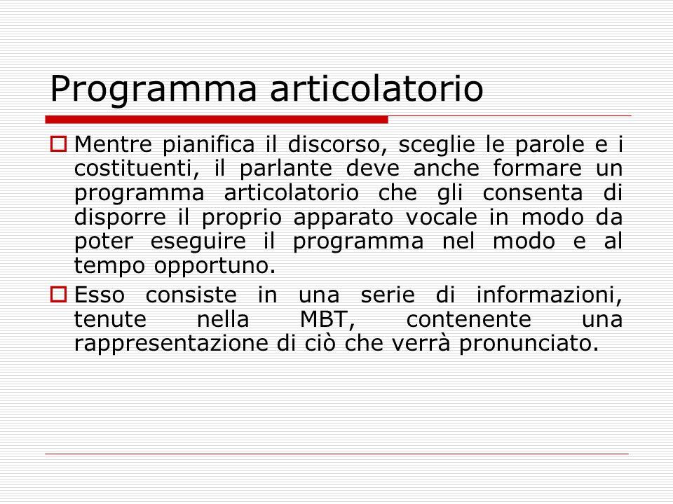 Programma articolatorio