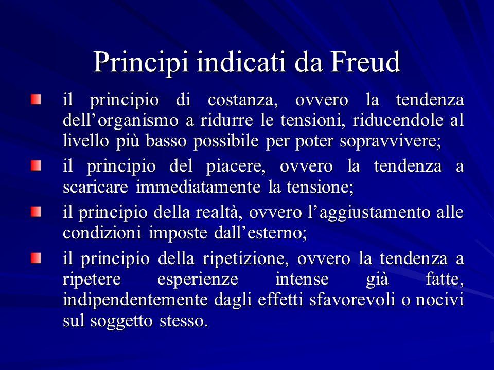 Principi indicati da Freud