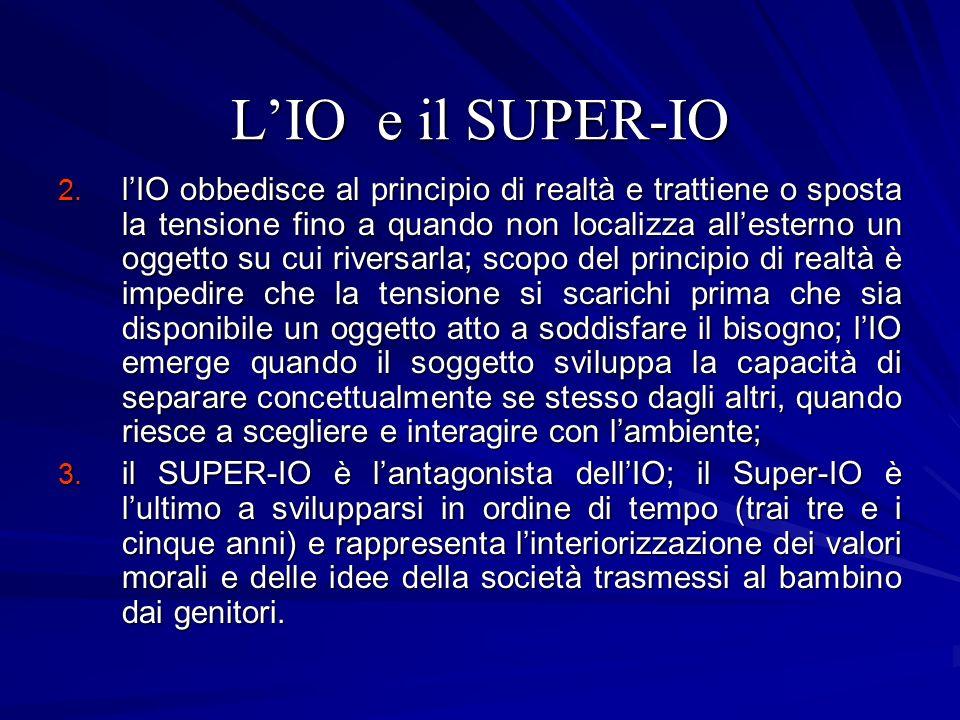 L'IO e il SUPER-IO