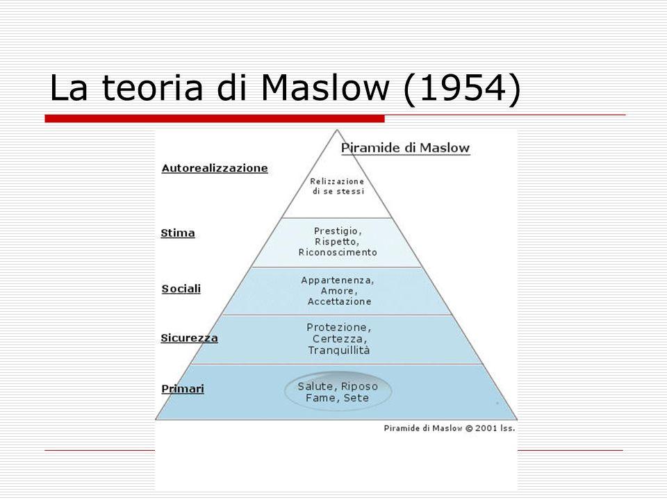 La teoria di Maslow (1954) Organizza i bisogni umani in cinque diversi gruppi.