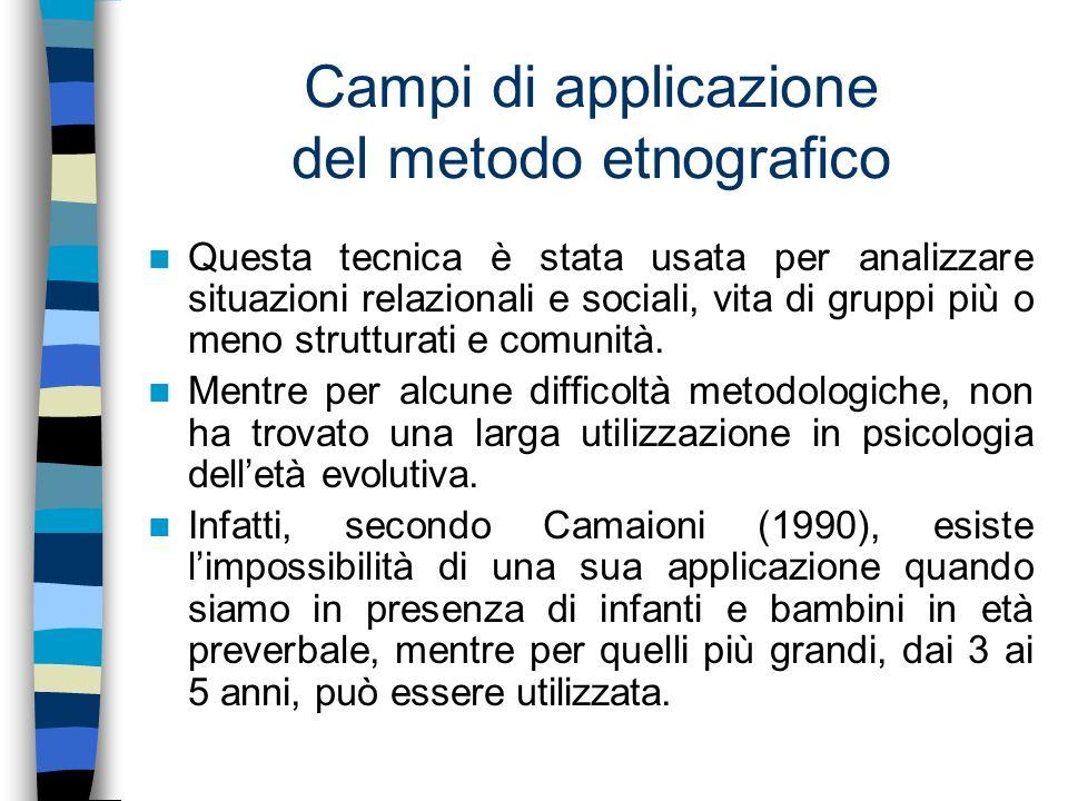 Campi di applicazione del metodo etnografico