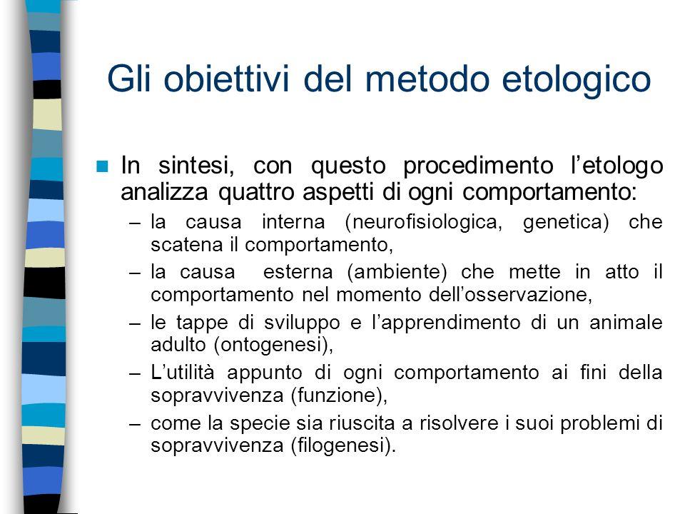 Gli obiettivi del metodo etologico