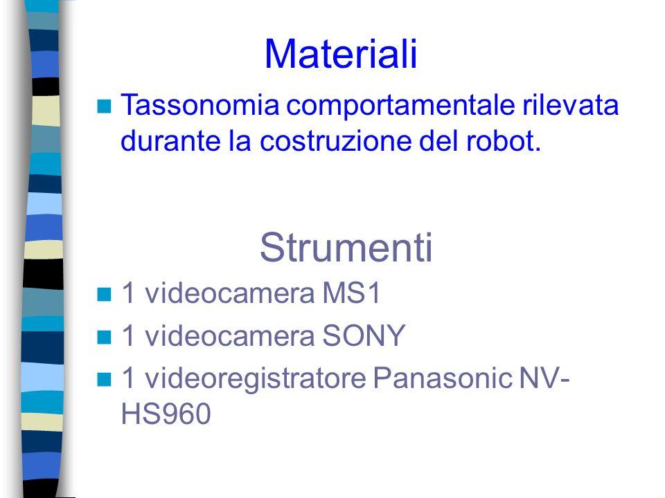 Materiali Tassonomia comportamentale rilevata durante la costruzione del robot. Strumenti. 1 videocamera MS1.