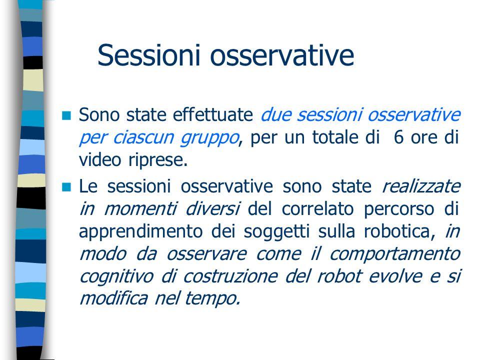 Sessioni osservative Sono state effettuate due sessioni osservative per ciascun gruppo, per un totale di 6 ore di video riprese.