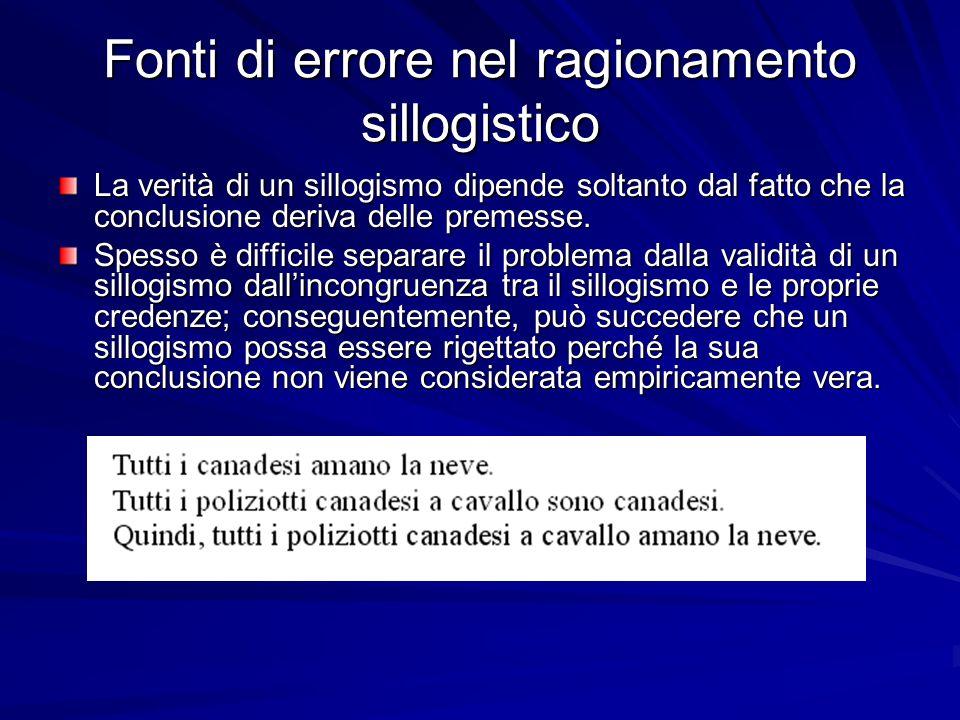 Fonti di errore nel ragionamento sillogistico
