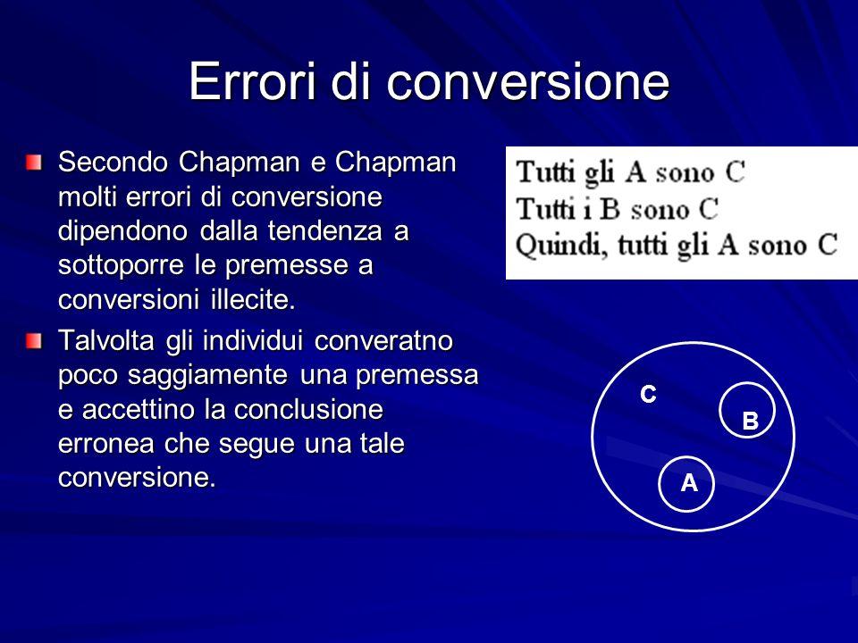 Errori di conversione Secondo Chapman e Chapman molti errori di conversione dipendono dalla tendenza a sottoporre le premesse a conversioni illecite.