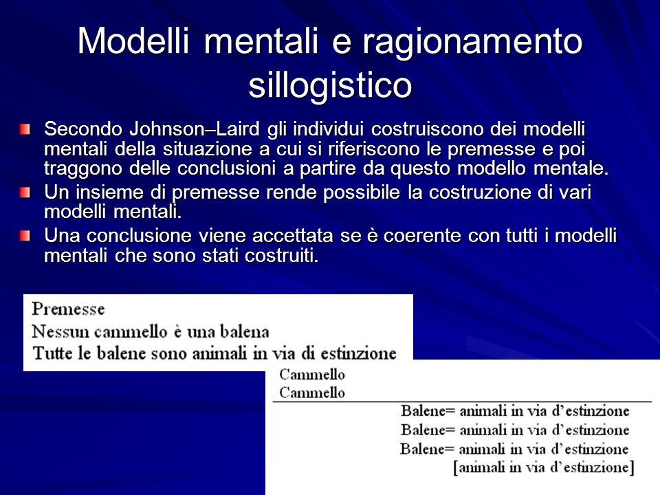 Modelli mentali e ragionamento sillogistico