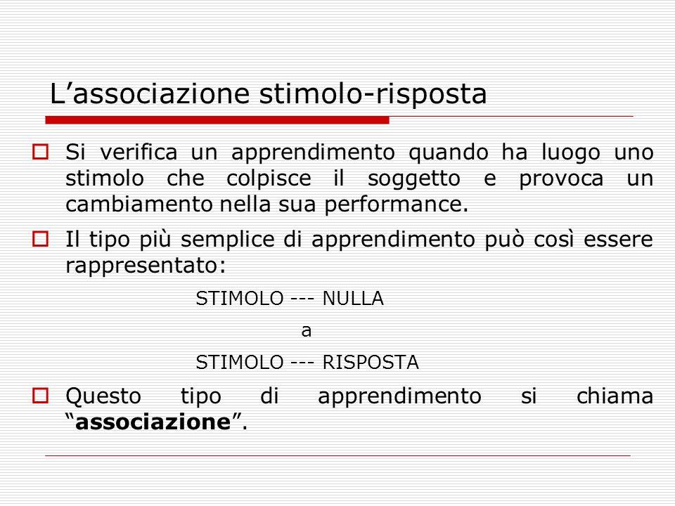 L'associazione stimolo-risposta