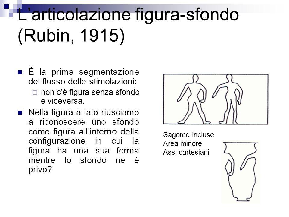 L'articolazione figura-sfondo (Rubin, 1915)