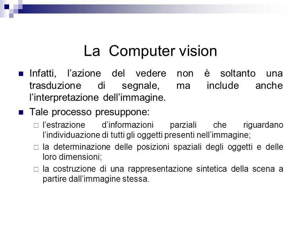 La Computer vision Infatti, l'azione del vedere non è soltanto una trasduzione di segnale, ma include anche l'interpretazione dell'immagine.