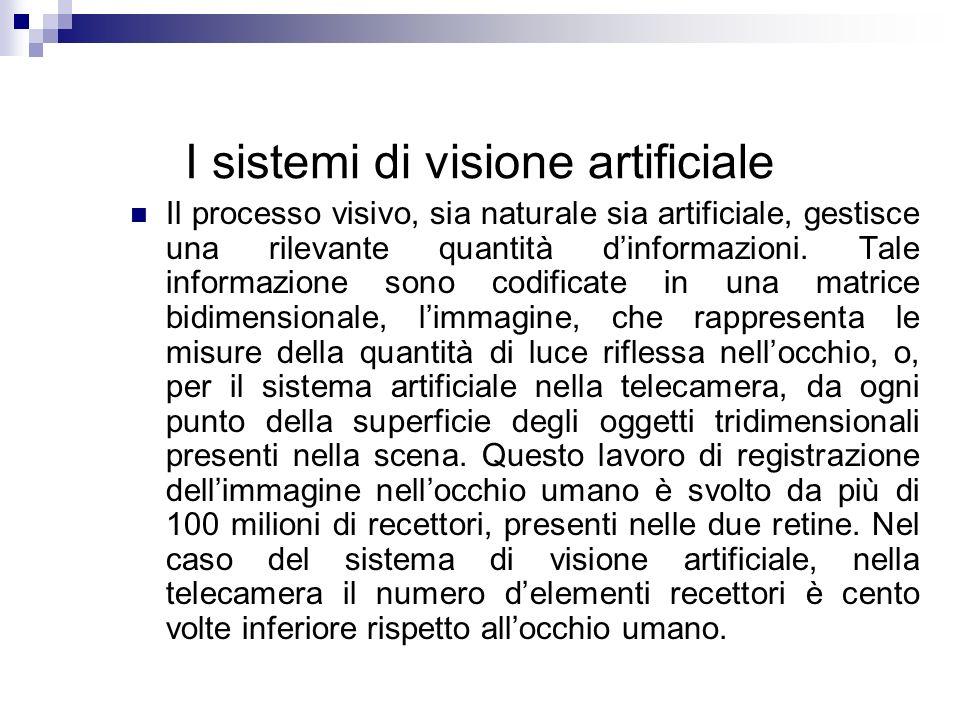 I sistemi di visione artificiale