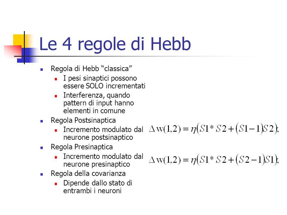 Le 4 regole di Hebb Regola di Hebb classica