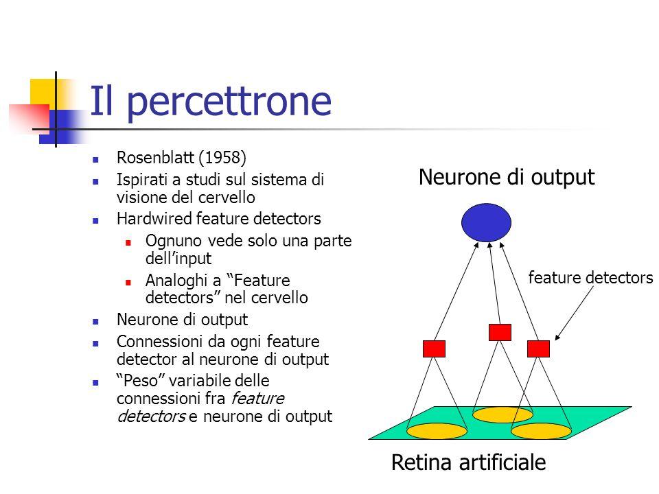 Il percettrone Neurone di output Retina artificiale Rosenblatt (1958)