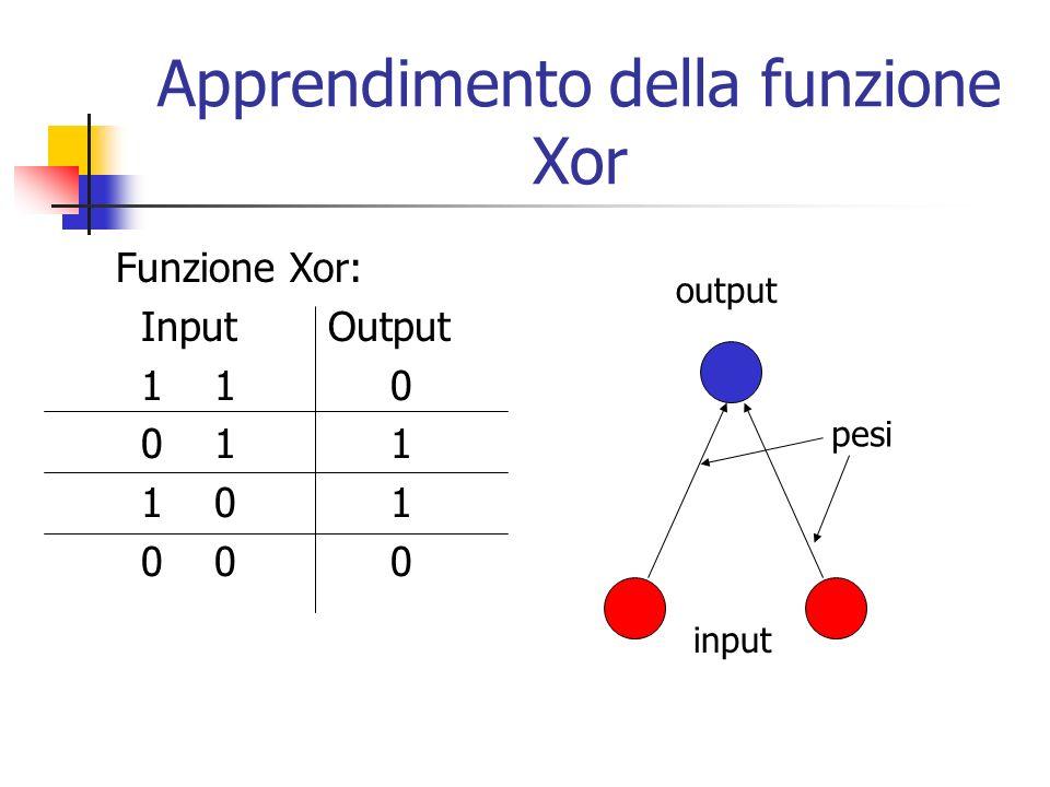 Apprendimento della funzione Xor