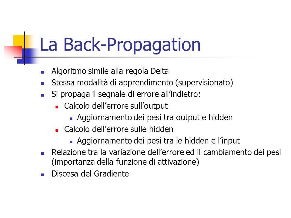 La Back-Propagation Algoritmo simile alla regola Delta