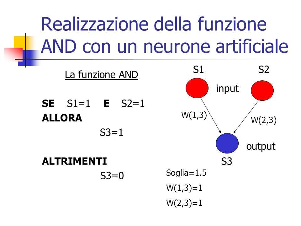 Realizzazione della funzione AND con un neurone artificiale