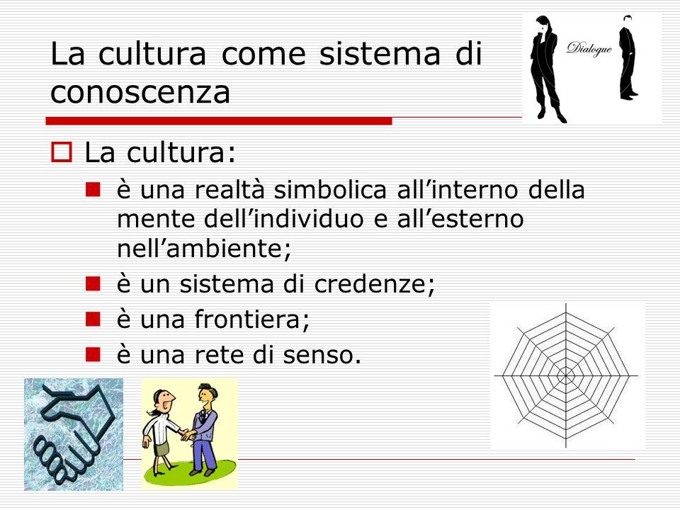 La cultura come sistema di conoscenza