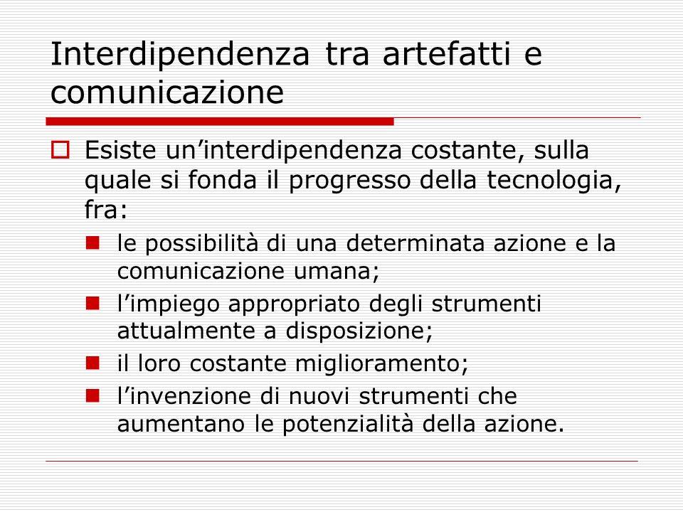 Interdipendenza tra artefatti e comunicazione