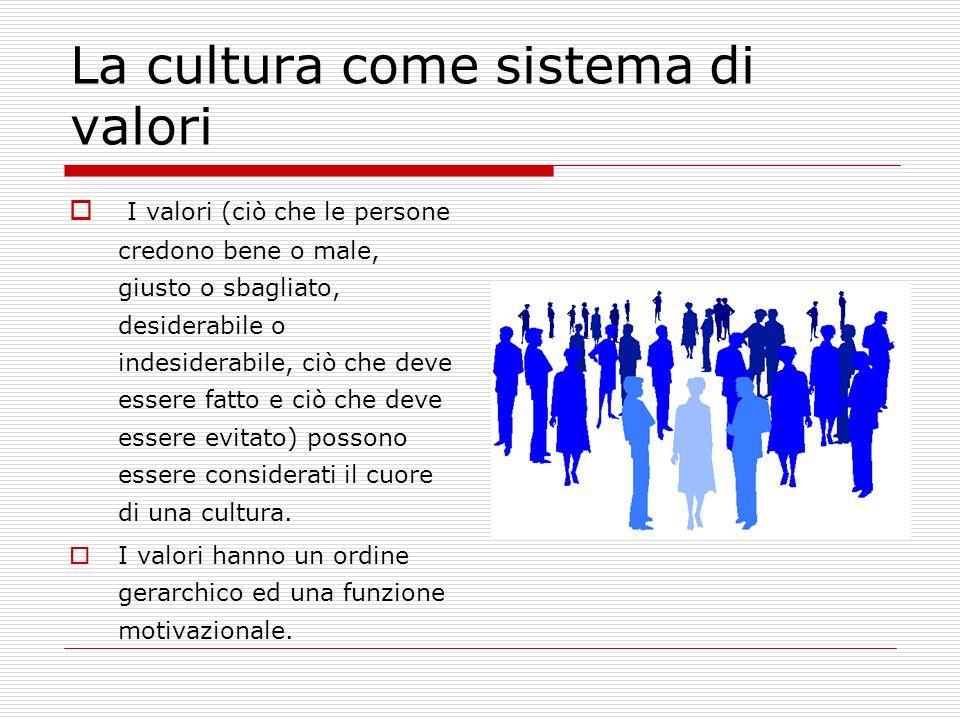 La cultura come sistema di valori