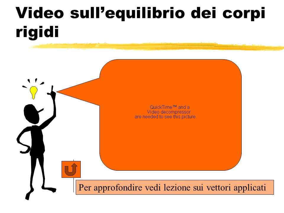 Video sull'equilibrio dei corpi rigidi