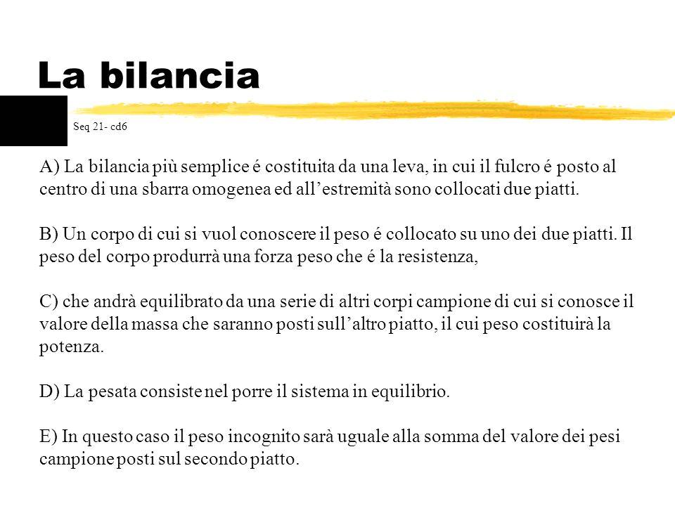 La bilancia Seq 21- cd6.