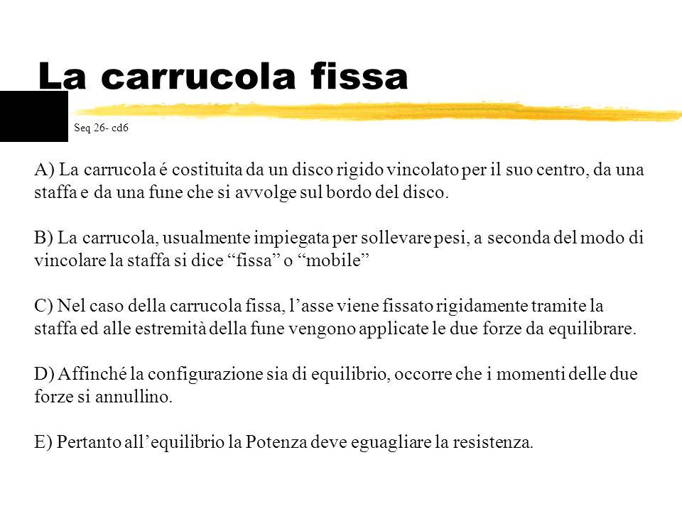 La carrucola fissaSeq 26- cd6.