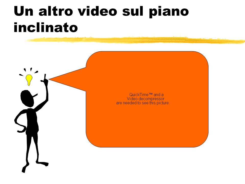 Un altro video sul piano inclinato