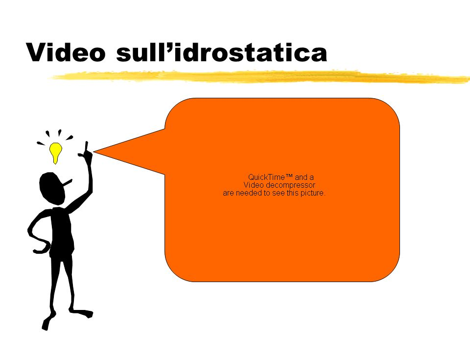 Video sull'idrostatica