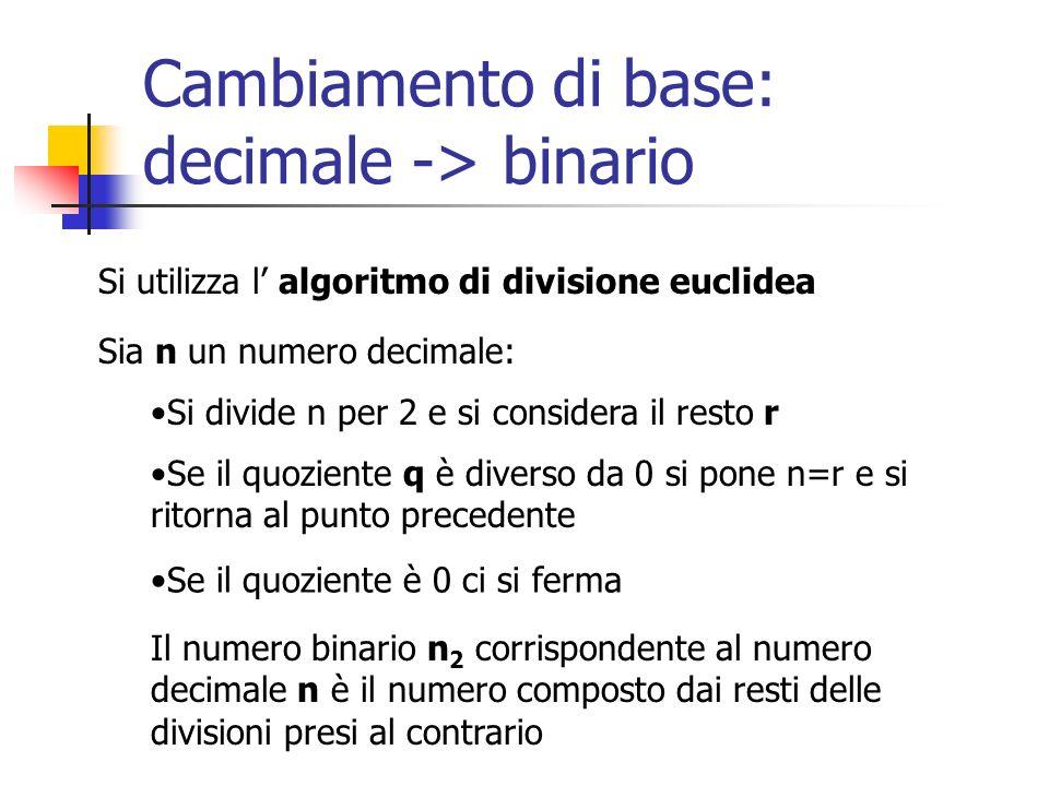 Cambiamento di base: decimale -> binario