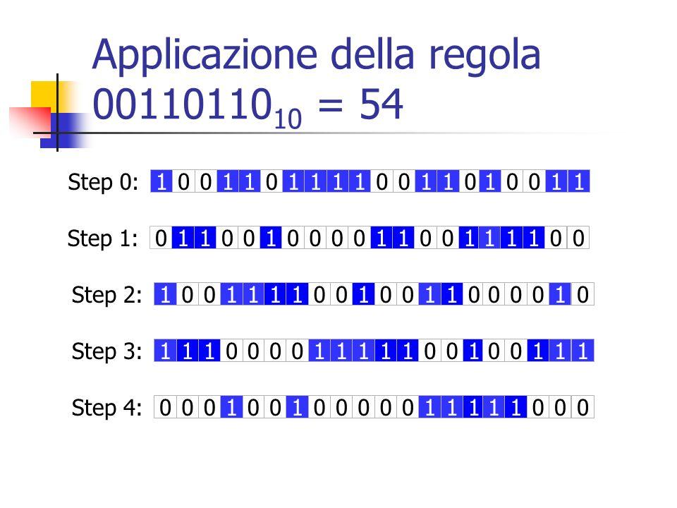 Applicazione della regola 0011011010 = 54