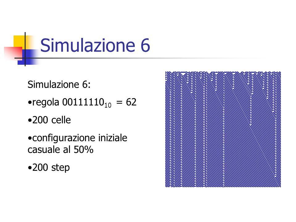Simulazione 6 Simulazione 6: regola 0011111010 = 62 200 celle
