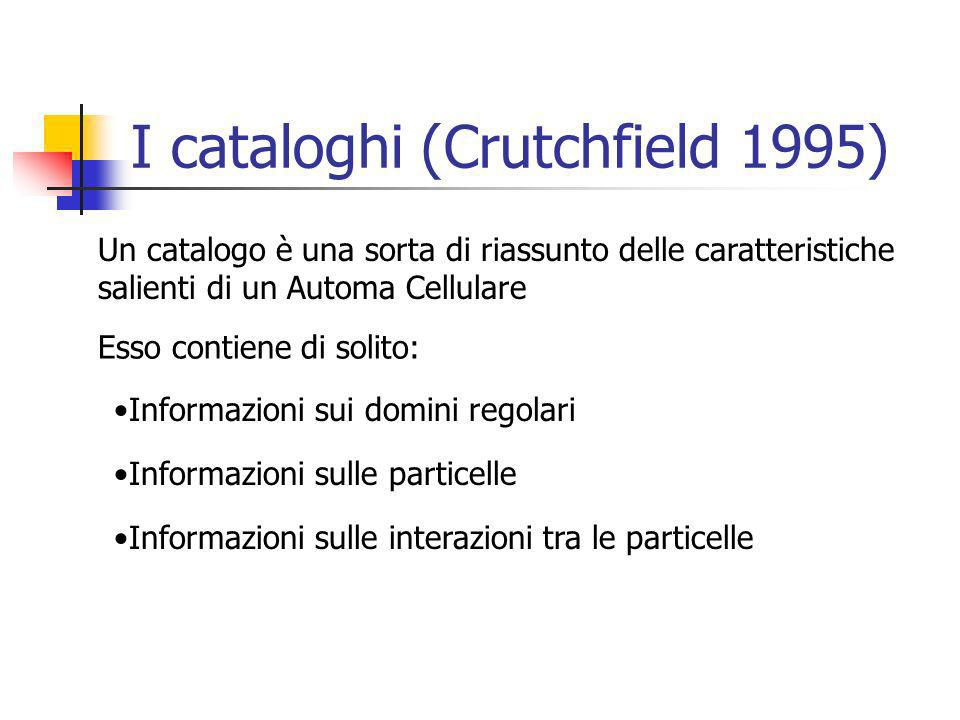 I cataloghi (Crutchfield 1995)