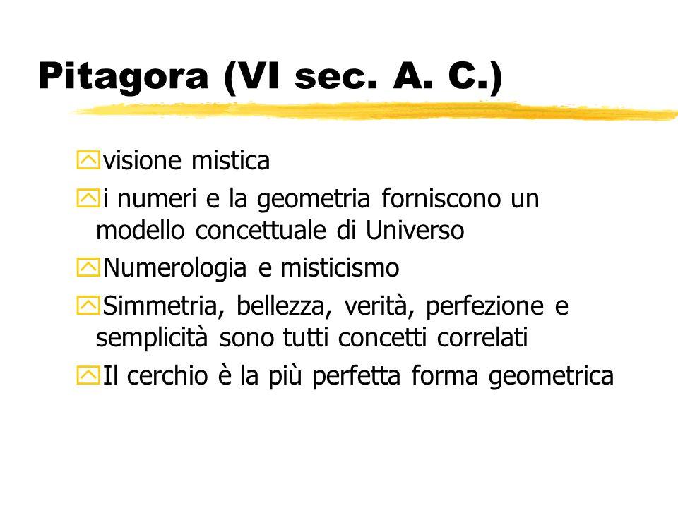 Pitagora (VI sec. A. C.) visione mistica