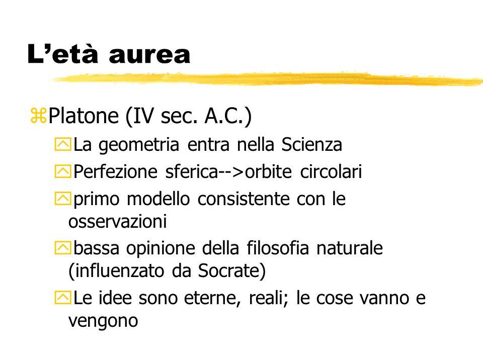 L'età aurea Platone (IV sec. A.C.) La geometria entra nella Scienza