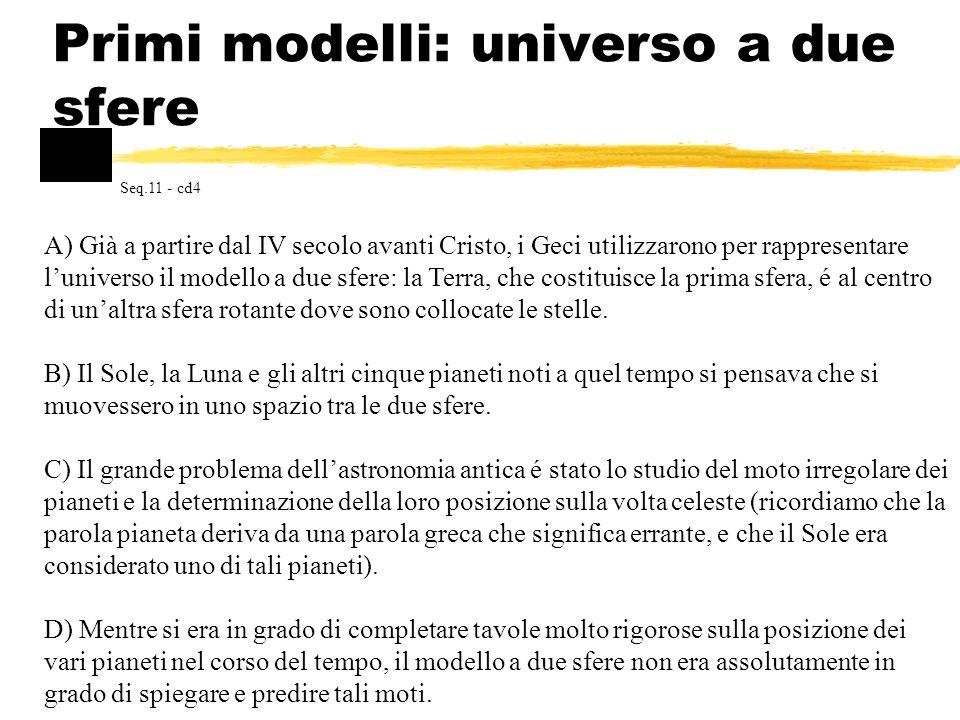 Primi modelli: universo a due sfere