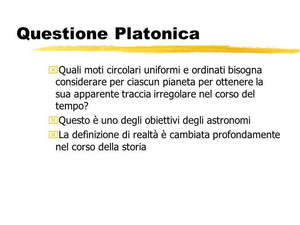 Questione Platonica