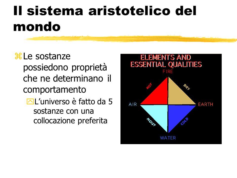 Il sistema aristotelico del mondo