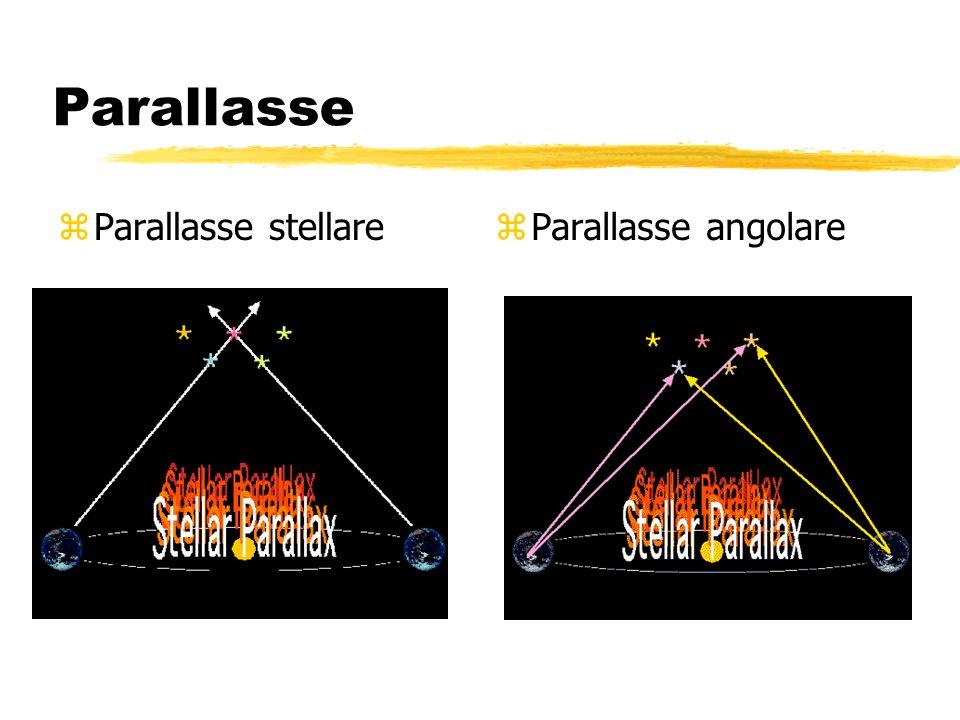 Parallasse Parallasse stellare Parallasse angolare